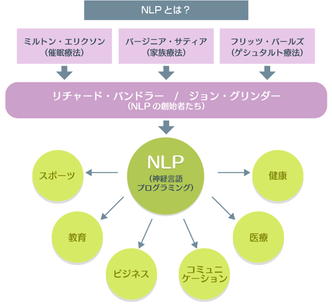 about_nlp01