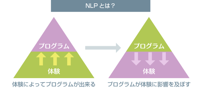about_nlp03
