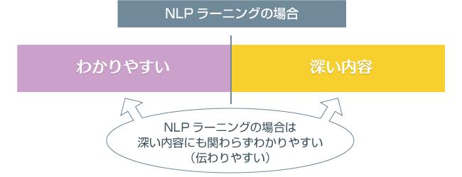 graff_nlp