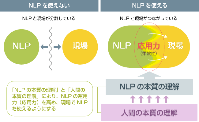 nlp_use-1